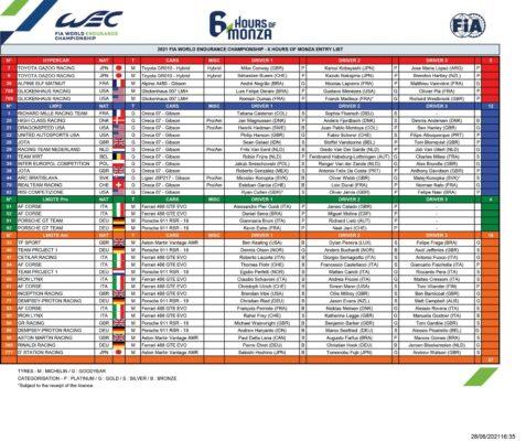 WEC – Modification de la liste des engagés aux 6 Heures de Monza