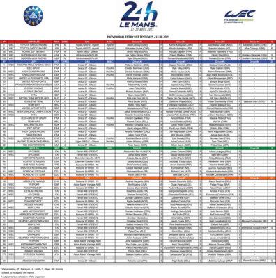 24 Heures du Mans – La liste des engagés pour la journée test